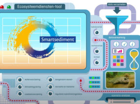 Smartsediment: Ecosysteemdiensten-tool