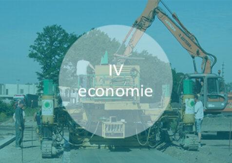 Eco2profit